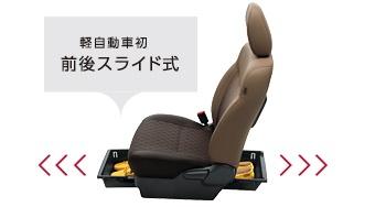 デイズルークスの助手席シートアンダーボックス