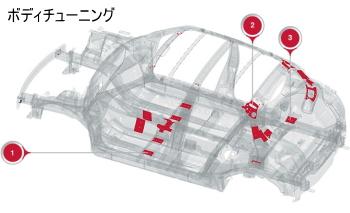 ジュークのボディチューニング図