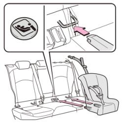 ISOFIX対応チャイルドシート固定バー&トップテザーアンカー(後席)