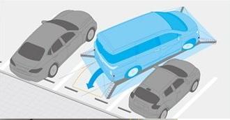 エルグランドのアラウンドビューモニターの並列駐車の図