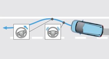 車線維持支援システム(車線から外れた場合、自動で車線内に戻す)