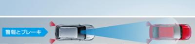 XVのプリクラッシュブレーキ作動イメージ