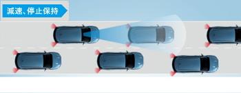 XVの全車速追従機能付クルーズコントロール