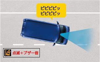 スマートアシストⅡの車両逸脱警報機能