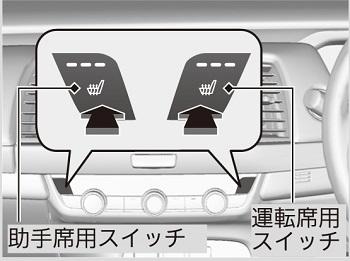 フィットのシートヒーター