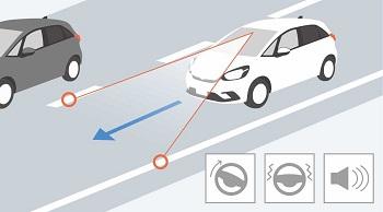 フィットの車線維持支援システム