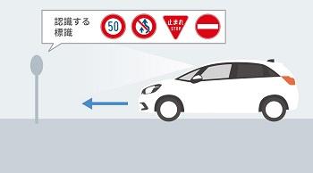 フィットの標識認識機能