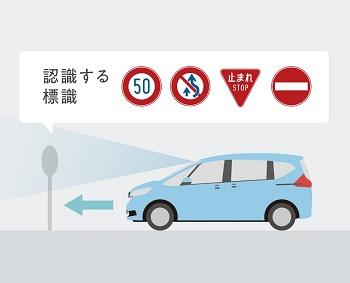 フリードの標識認識機能