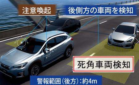 死角車両検知イメージ画像