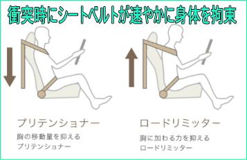 NBOXのシートベルト