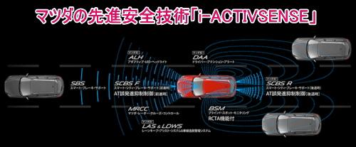 CX-5の安全装備のi-ACTIVSENSE