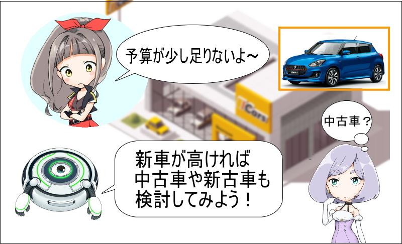 スイフトの新車が高ければ中古車や新車も検討しよう!