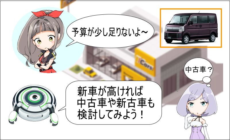 エブリイワゴンの新車が高ければ中古車や新車も検討しよう!
