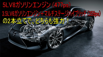 LCのエンジン