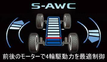 三菱 アウトランダーPHEVのS-AWC