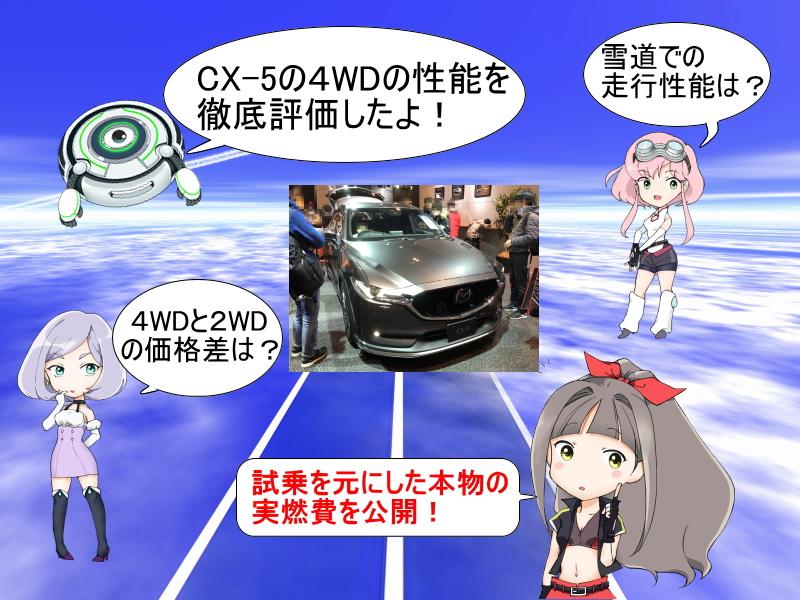 CX-5の性能を徹底評価!