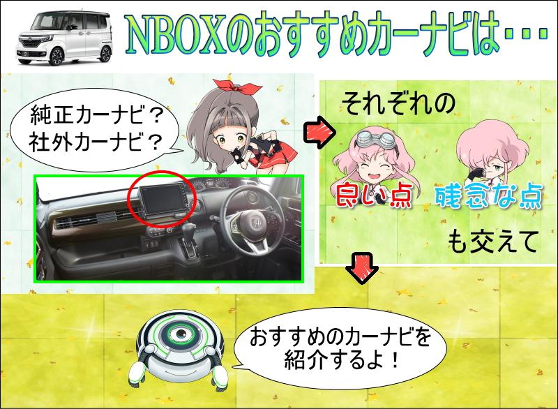 NBOXのおすすめカーナビを紹介!
