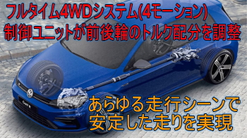 ゴルフRの4WDシステム