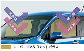 スーパーUV&IRカットガラス