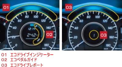 ECOモード&日産エコメーター