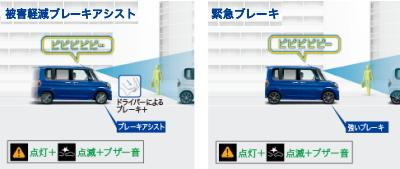 衝突警報機能/衝突回避支援ブレーキ機能