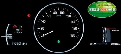 ハイブリッドの燃費と環境性能