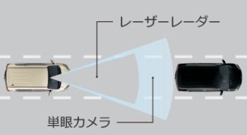 単眼カメラ及び検知センサー