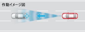 全車速追従機能付マツダ・レーダー・クルーズ・コントロール