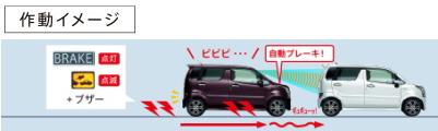 自動ブレーキ機能