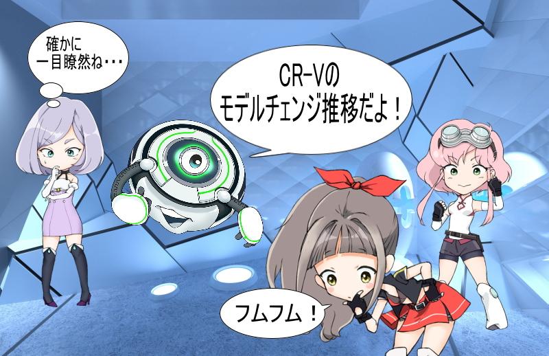 CR-Vのモデルチェンジ推移