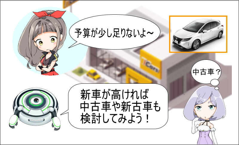 ノートの新車が高ければ中古車や新車も検討しよう!