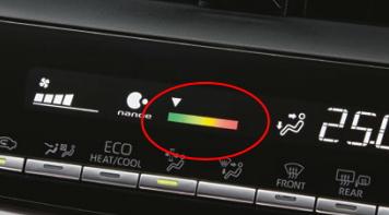 空気の汚れを検知!エアクリーンモニター