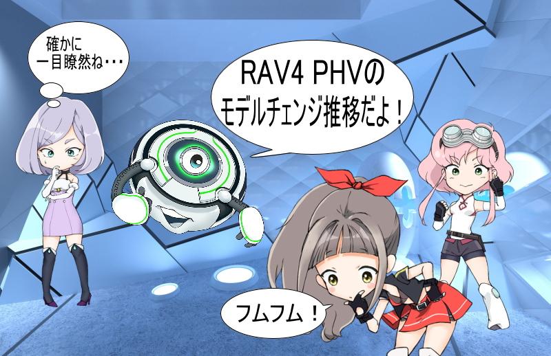 RAV4 PHV